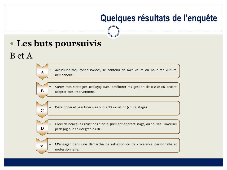 Quelques résultats de l'enquête Les buts poursuivis B et A