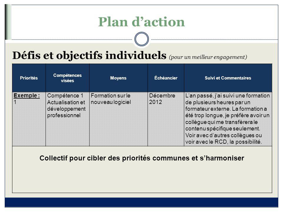 Plan d'action Défis et objectifs individuels (pour un meilleur engagement) Priorités Compétences visées MoyensÉchéancierSuivi et Commentaires Exemple