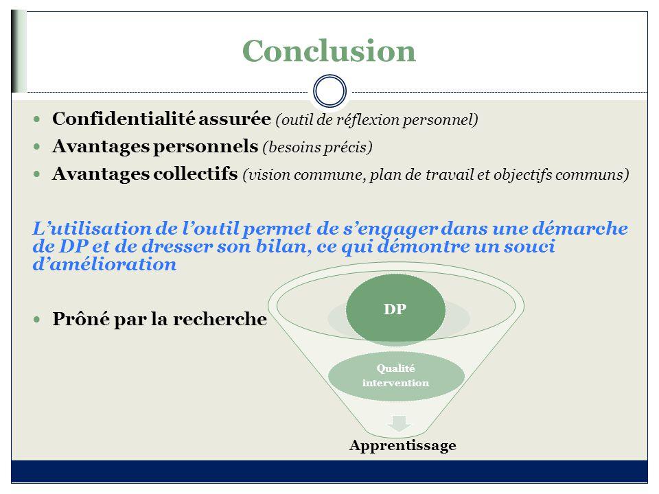 Conclusion Confidentialité assurée (outil de réflexion personnel) Avantages personnels (besoins précis) Avantages collectifs (vision commune, plan de
