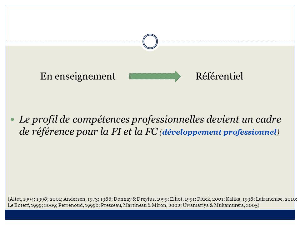 En enseignement Référentiel Le profil de compétences professionnelles devient un cadre de référence pour la FI et la FC (développement professionnel)