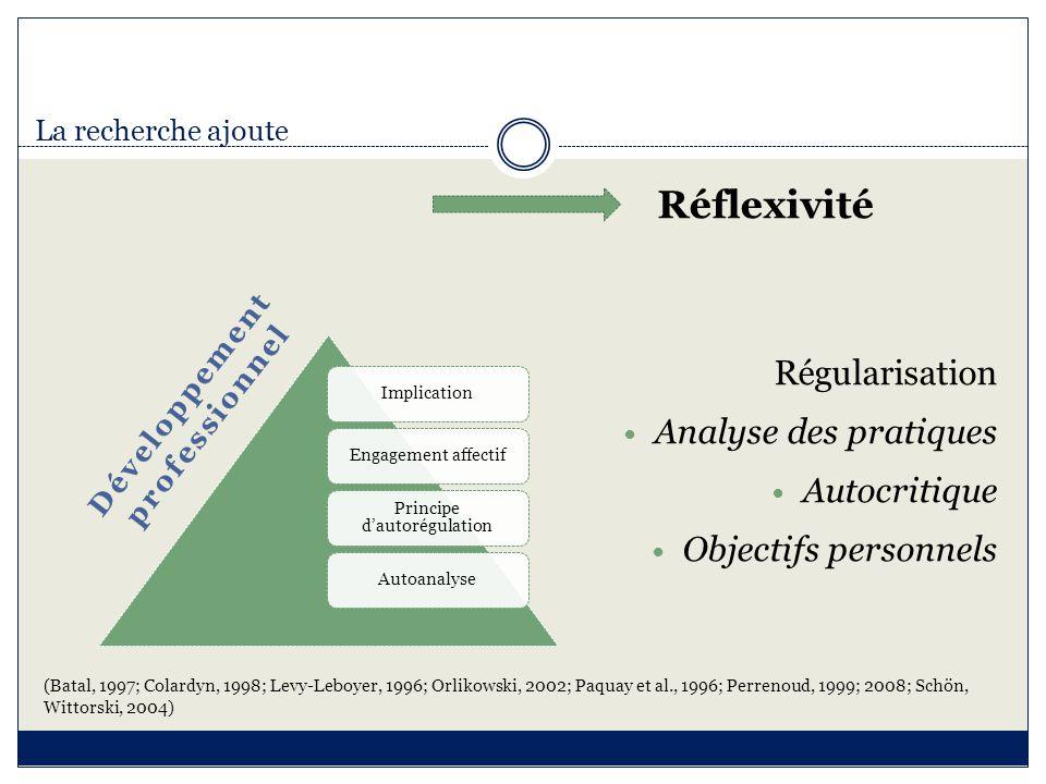 La recherche ajoute Réflexivité Régularisation Analyse des pratiques Autocritique Objectifs personnels (Batal, 1997; Colardyn, 1998; Levy-Leboyer, 199