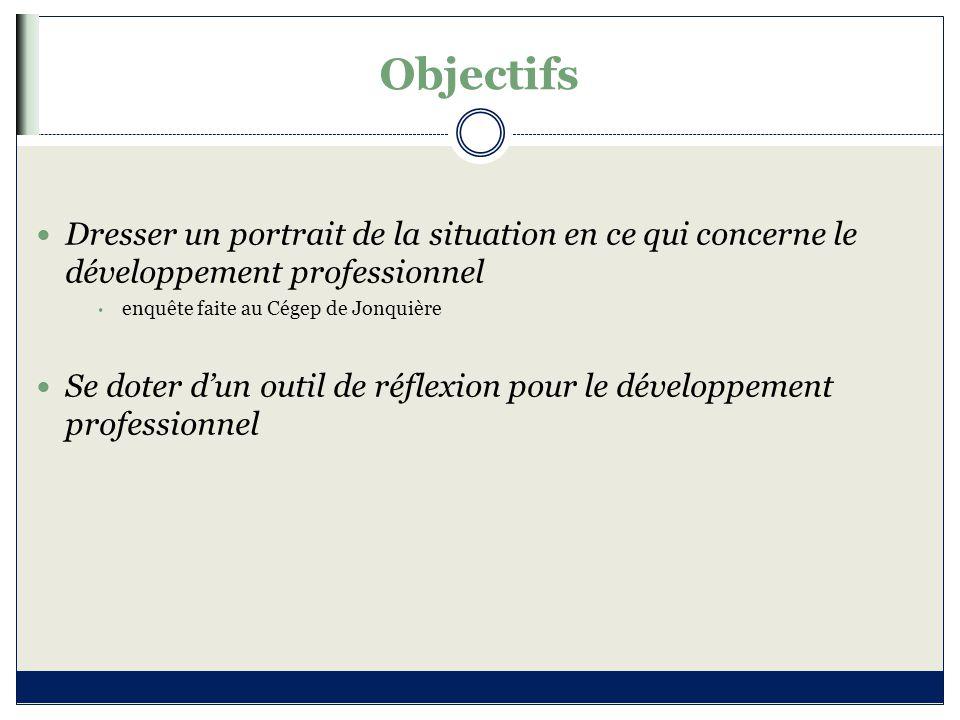 Objectifs Dresser un portrait de la situation en ce qui concerne le développement professionnel enquête faite au Cégep de Jonquière Se doter d'un outi