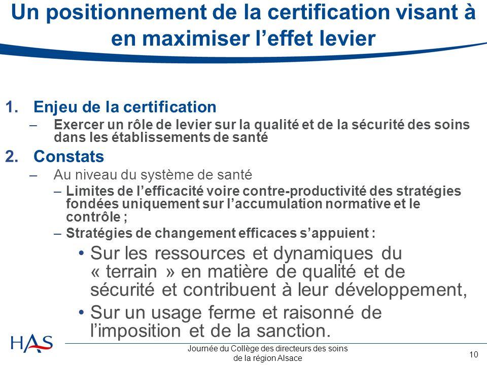 Journée du Collège des directeurs des soins de la région Alsace 10 Un positionnement de la certification visant à en maximiser l'effet levier 1.Enjeu