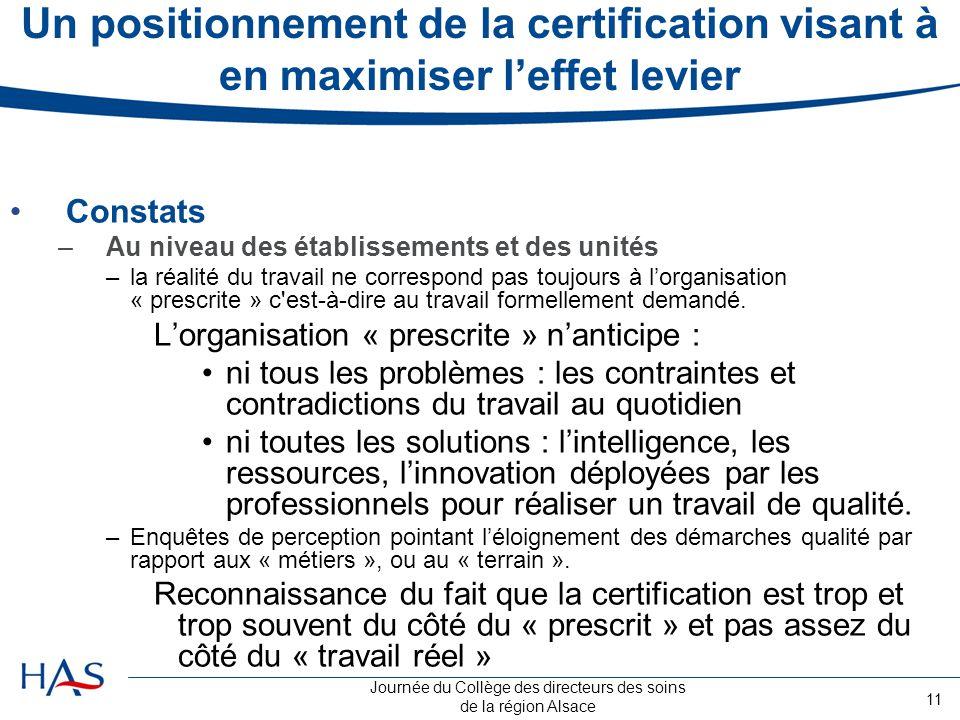 Journée du Collège des directeurs des soins de la région Alsace 11 Un positionnement de la certification visant à en maximiser l'effet levier Constats