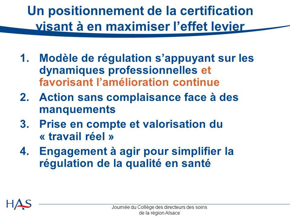 Journée du Collège des directeurs des soins de la région Alsace Un positionnement de la certification visant à en maximiser l'effet levier 1.Modèle de
