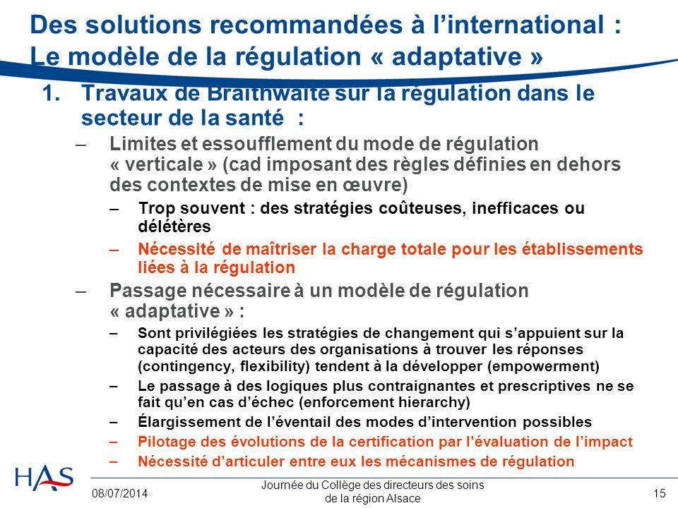 Journée du Collège des directeurs des soins de la région Alsace 08/07/201415 Des solutions recommandées à l'international : Le modèle de la régulation
