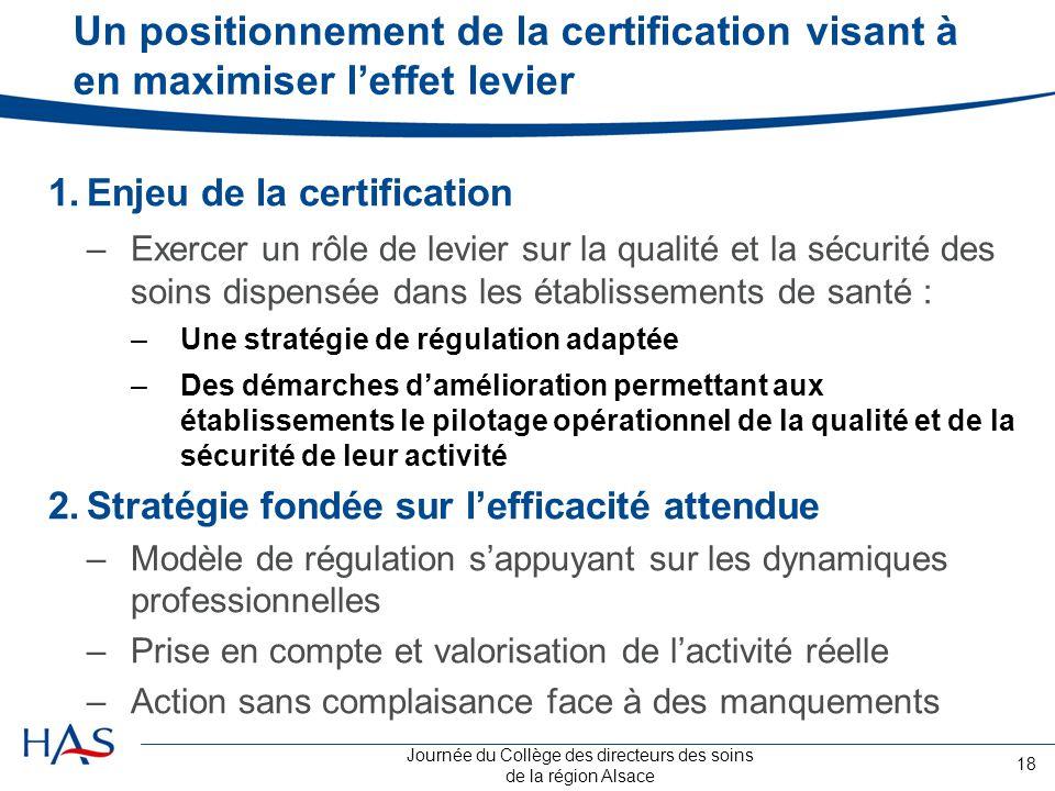 Journée du Collège des directeurs des soins de la région Alsace 18 Un positionnement de la certification visant à en maximiser l'effet levier 1.Enjeu