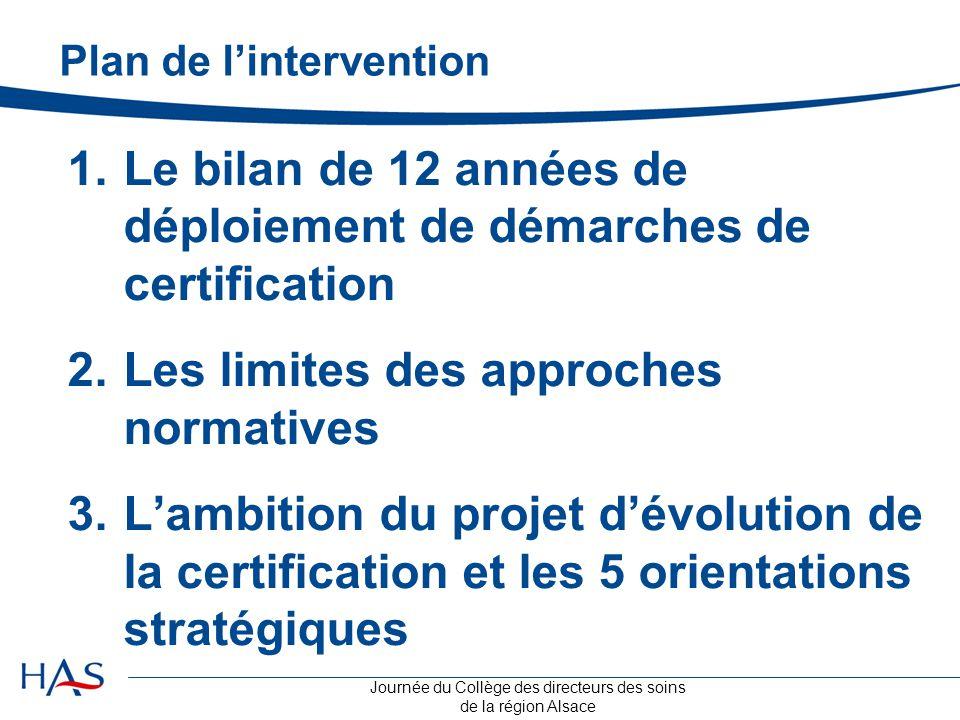 Journée du Collège des directeurs des soins de la région Alsace Plan de l'intervention 1.Le bilan de 12 années de déploiement de démarches de certific