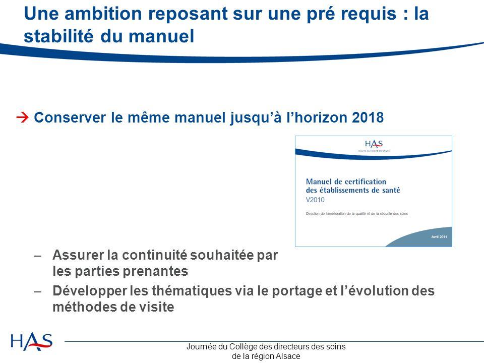 Journée du Collège des directeurs des soins de la région Alsace Une ambition reposant sur une pré requis : la stabilité du manuel  Conserver le même