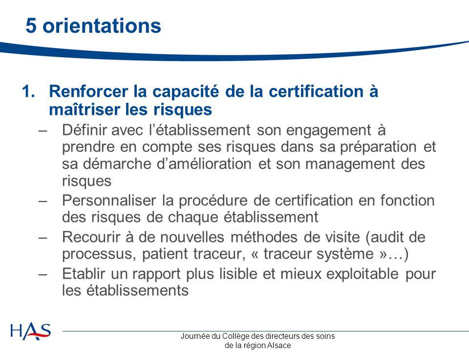 Journée du Collège des directeurs des soins de la région Alsace 5 orientations 1.Renforcer la capacité de la certification à maîtriser les risques –Dé