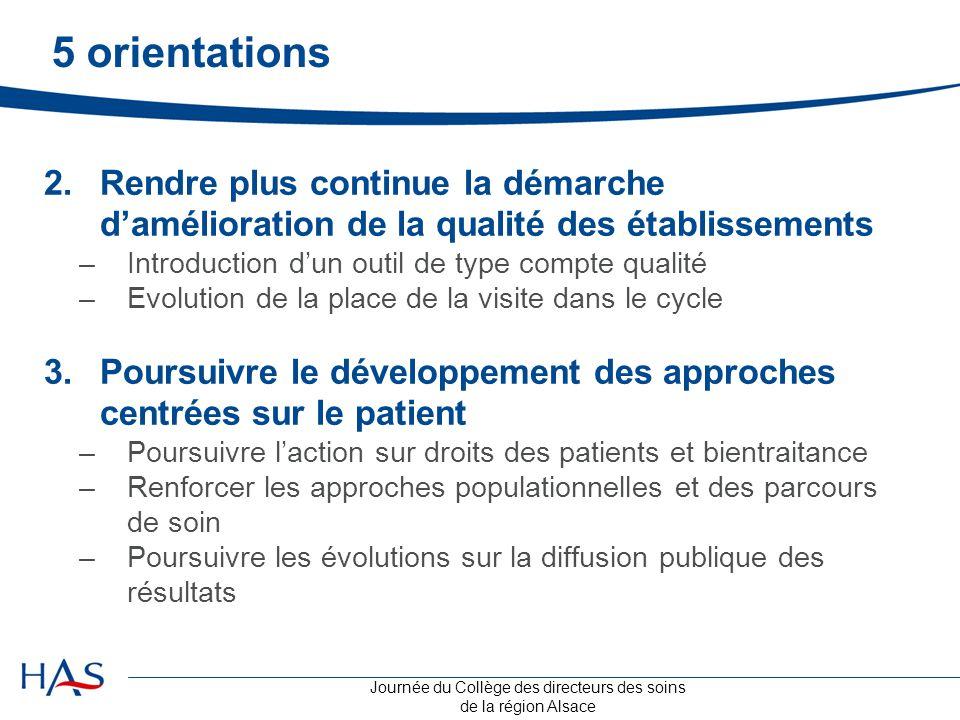 Journée du Collège des directeurs des soins de la région Alsace 5 orientations 2.Rendre plus continue la démarche d'amélioration de la qualité des éta