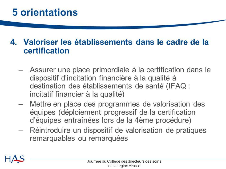 Journée du Collège des directeurs des soins de la région Alsace 5 orientations 4.Valoriser les établissements dans le cadre de la certification –Assur