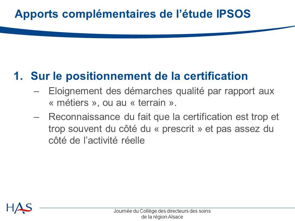 Journée du Collège des directeurs des soins de la région Alsace 1.Sur le positionnement de la certification –Eloignement des démarches qualité par rap