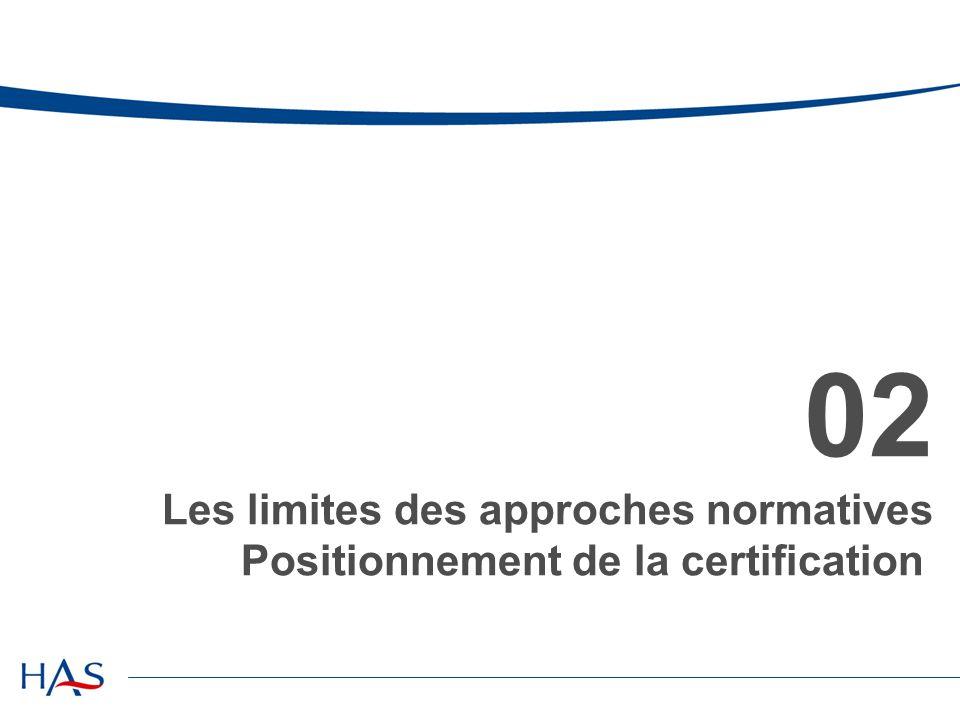 02 Les limites des approches normatives Positionnement de la certification