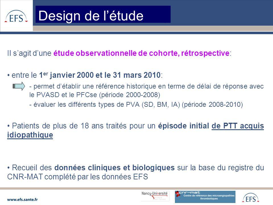 Il s'agit d'une étude observationnelle de cohorte, rétrospective: entre le 1 er janvier 2000 et le 31 mars 2010: - permet d'établir une référence historique en terme de délai de réponse avec le PVASD et le PFCse (période 2000-2008) - évaluer les différents types de PVA (SD, BM, IA) (période 2008-2010) Patients de plus de 18 ans traités pour un épisode initial de PTT acquis idiopathique Recueil des données cliniques et biologiques sur la base du registre du CNR-MAT complété par les données EFS Design de l'étude