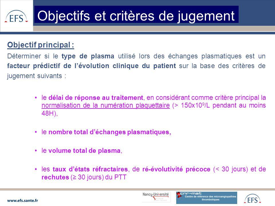 Objectif principal : Déterminer si le type de plasma utilisé lors des échanges plasmatiques est un facteur prédictif de l'évolution clinique du patient sur la base des critères de jugement suivants : le délai de réponse au traitement, en considérant comme critère principal la normalisation de la numération plaquettaire (> 150x10 9 /L pendant au moins 48H), le nombre total d'échanges plasmatiques, le volume total de plasma, les taux d'états réfractaires, de ré-évolutivité précoce (< 30 jours) et de rechutes (≥ 30 jours) du PTT Objectifs et critères de jugement