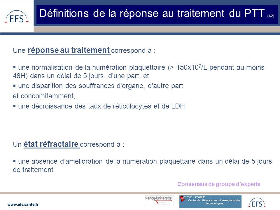 Une réponse au traitement correspond à :  une normalisation de la numération plaquettaire (> 150x10 9 /L pendant au moins 48H) dans un délai de 5 jours, d'une part, et  une disparition des souffrances d'organe, d'autre part et concomitamment,  une décroissance des taux de réticulocytes et de LDH Définitions de la réponse au traitement du PTT (1/2) Un état réfractaire correspond à :  une absence d'amélioration de la numération plaquettaire dans un délai de 5 jours de traitement Consensus de groupe d'experts