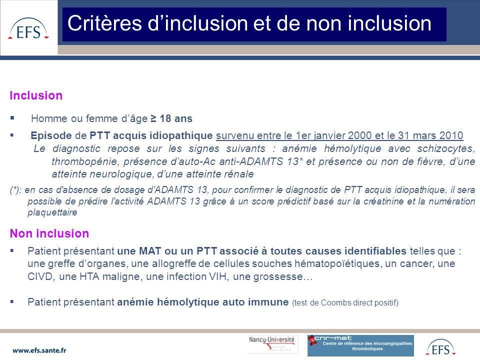 Critères d'inclusion et de non inclusion Inclusion  Homme ou femme d'âge ≥ 18 ans  Episode de PTT acquis idiopathique survenu entre le 1er janvier 2000 et le 31 mars 2010 Le diagnostic repose sur les signes suivants : anémie hémolytique avec schizocytes, thrombopénie, présence d'auto-Ac anti-ADAMTS 13* et présence ou non de fièvre, d'une atteinte neurologique, d'une atteinte rénale (*): en cas d absence de dosage d ADAMTS 13, pour confirmer le diagnostic de PTT acquis idiopathique, il sera possible de prédire l activité ADAMTS 13 grâce à un score prédictif basé sur la créatinine et la numération plaquettaire Non inclusion  Patient présentant une MAT ou un PTT associé à toutes causes identifiables telles que : une greffe d'organes, une allogreffe de cellules souches hématopoïétiques, un cancer, une CIVD, une HTA maligne, une infection VIH, une grossesse…  Patient présentant anémie hémolytique auto immune (test de Coombs direct positif)