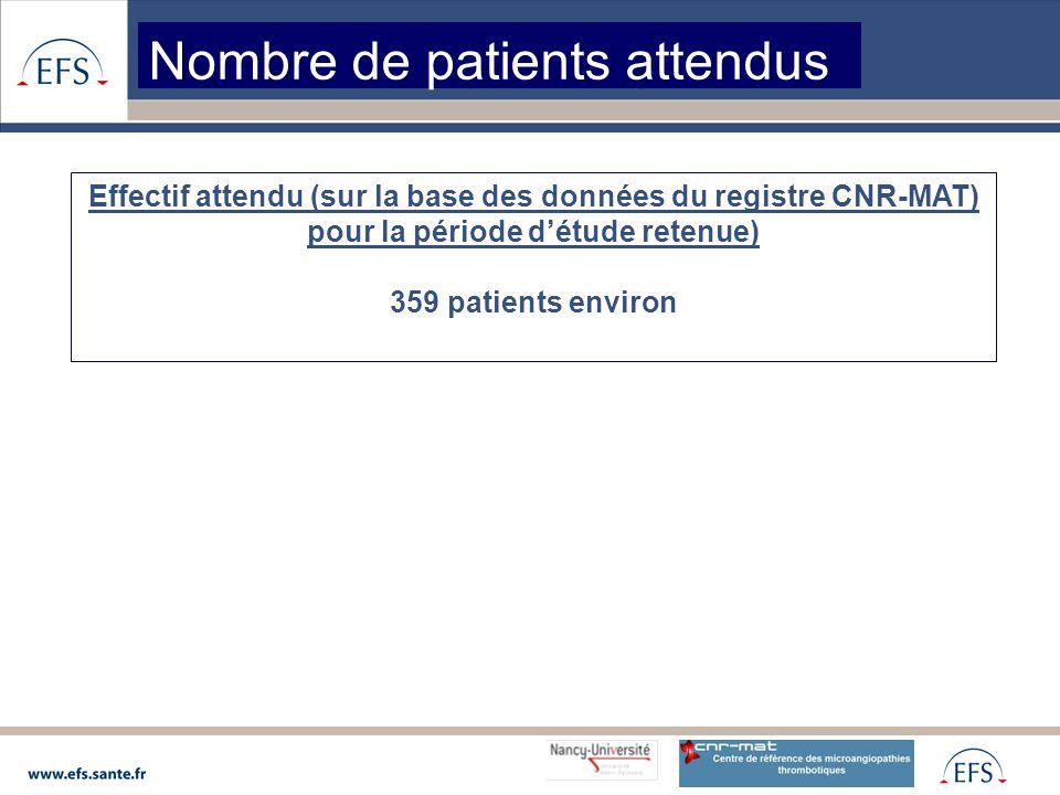 Nombre de patients attendus Effectif attendu (sur la base des données du registre CNR-MAT) pour la période d'étude retenue) 359 patients environ