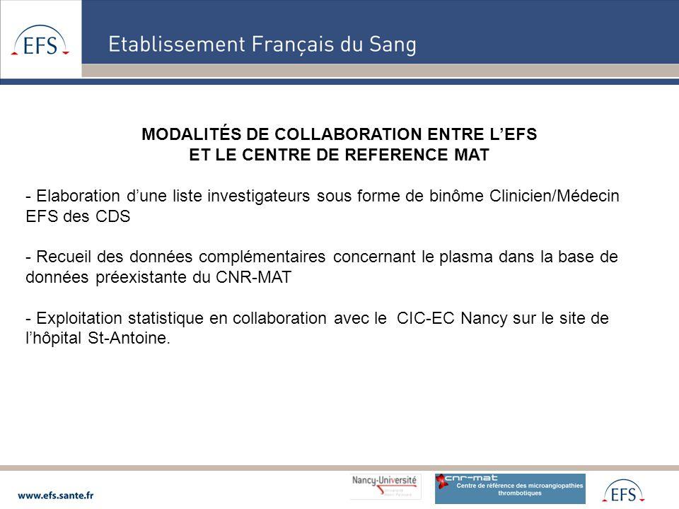 MODALITÉS DE COLLABORATION ENTRE L'EFS ET LE CENTRE DE REFERENCE MAT - Elaboration d'une liste investigateurs sous forme de binôme Clinicien/Médecin EFS des CDS - Recueil des données complémentaires concernant le plasma dans la base de données préexistante du CNR-MAT - Exploitation statistique en collaboration avec le CIC-EC Nancy sur le site de l'hôpital St-Antoine.