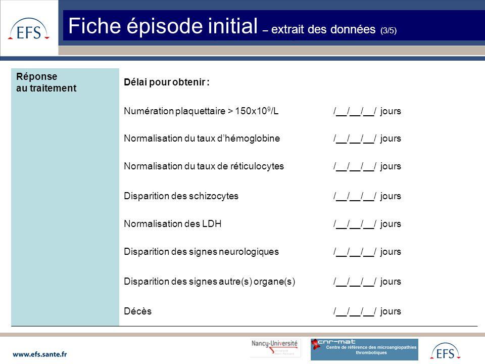 Réponse au traitement Délai pour obtenir : Numération plaquettaire > 150x10 9 /L/__/__/__/ jours Normalisation du taux d'hémoglobine/__/__/__/ jours Normalisation du taux de réticulocytes/__/__/__/ jours Disparition des schizocytes/__/__/__/ jours Normalisation des LDH/__/__/__/ jours Disparition des signes neurologiques/__/__/__/ jours Disparition des signes autre(s) organe(s)/__/__/__/ jours Décès/__/__/__/ jours Fiche épisode initial – extrait des données (3/5)