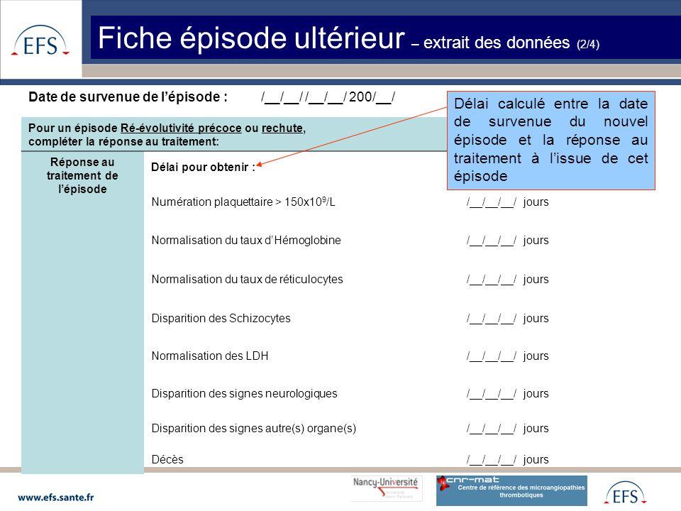 Date de survenue de l'épisode :/__/__/ /__/__/ 200/__/ Pour un épisode Ré-évolutivité précoce ou rechute, compléter la réponse au traitement: Réponse au traitement de l'épisode Délai pour obtenir : Numération plaquettaire > 150x10 9 /L/__/__/__/ jours Normalisation du taux d'Hémoglobine/__/__/__/ jours Normalisation du taux de réticulocytes/__/__/__/ jours Disparition des Schizocytes/__/__/__/ jours Normalisation des LDH/__/__/__/ jours Disparition des signes neurologiques/__/__/__/ jours Disparition des signes autre(s) organe(s)/__/__/__/ jours Décès/__/__/__/ jours Délai calculé entre la date de survenue du nouvel épisode et la réponse au traitement à l'issue de cet épisode Fiche épisode ultérieur – extrait des données (2/4)