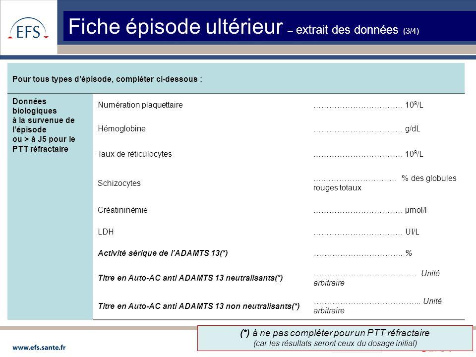 Pour tous types d'épisode, compléter ci-dessous : Données biologiques à la survenue de l'épisode ou > à J5 pour le PTT réfractaire Numération plaquettaire…………………………….