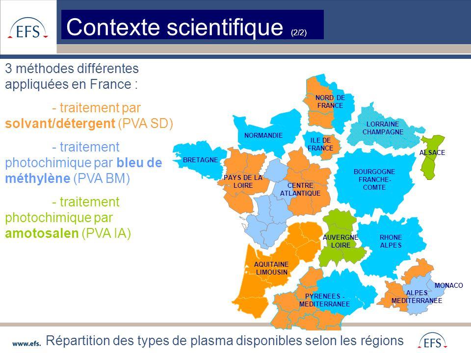 3 méthodes différentes appliquées en France : - traitement par solvant/détergent (PVA SD) - traitement photochimique par bleu de méthylène (PVA BM) - traitement photochimique par amotosalen (PVA IA) Contexte scientifique (2/2) BOURGOGNE FRANCHE- COMTE PYRENEES - MEDITERRANEE AQUITAINE LIMOUSIN BRETAGNE ALPES MEDITERRANEE LORRAINE CHAMPAGNE ALSACE NORD DE FRANCE ILE DE FRANCE NORMANDIE PAYS DE LA LOIRE AUVERGNE LOIRE RHONE ALPES CENTRE ATLANTIQUE MONACO Répartition des types de plasma disponibles selon les régions