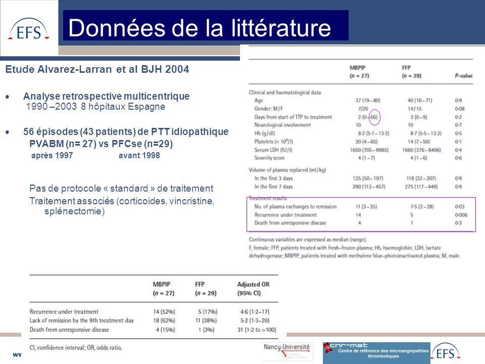 Etude Alvarez-Larran et al BJH 2004  Analyse retrospective multicentrique 1990 –2003 8 hôpitaux Espagne  56 épisodes (43 patients) de PTT idiopathique PVABM (n= 27) vs PFCse (n=29) après 1997 avant 1998 Pas de protocole « standard » de traitement Traitement associés (corticoides, vincristine, splénectomie) Données de la littérature