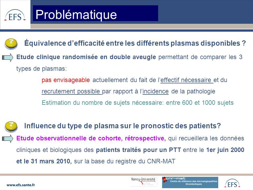 Équivalence d'efficacité entre les différents plasmas disponibles .