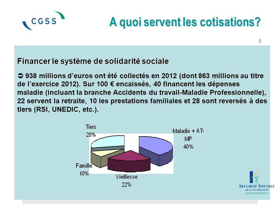 Financer le système de solidarité sociale Financer le système de solidarité sociale  938 millions d'euros ont été collectés en 2012 (dont 863 million