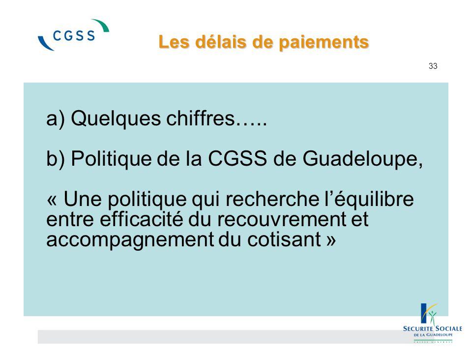 Les délais de paiements Les délais de paiements 33 a) Quelques chiffres….. b) Politique de la CGSS de Guadeloupe, « Une politique qui recherche l'équi