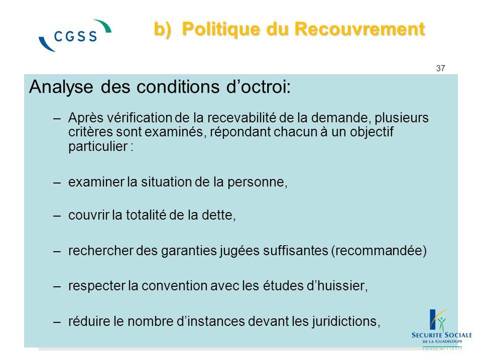 b) Politique du Recouvrement b) Politique du Recouvrement 37 Analyse des conditions d'octroi: –Après vérification de la recevabilité de la demande, pl