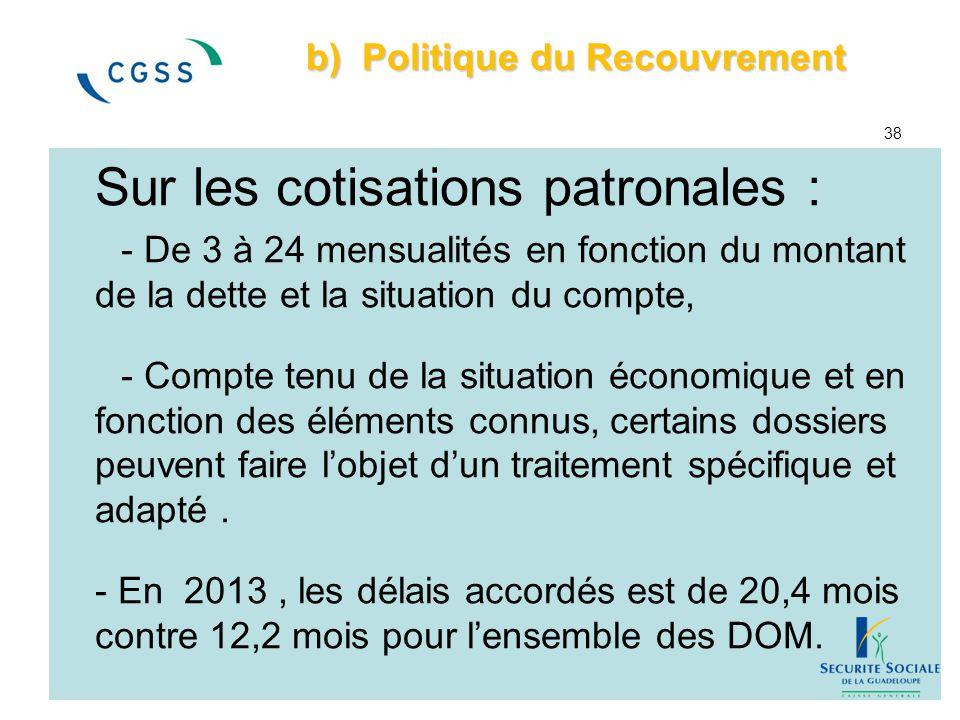 b) Politique du Recouvrement b) Politique du Recouvrement 38 Sur les cotisations patronales : - De 3 à 24 mensualités en fonction du montant de la det