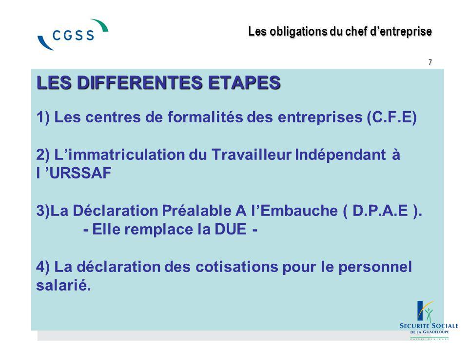 LES DIFFERENTES ETAPES LES DIFFERENTES ETAPES 1) Les centres de formalités des entreprises (C.F.E) 2) L'immatriculation du Travailleur Indépendant à l