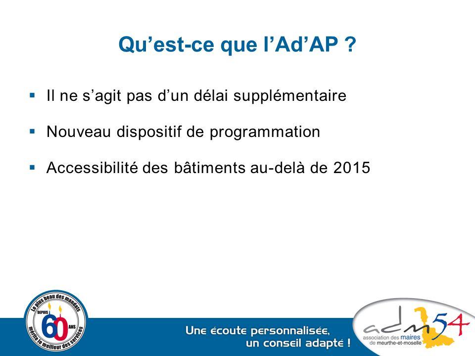 Qu'est-ce que l'Ad'AP ?  Il ne s'agit pas d'un délai supplémentaire  Nouveau dispositif de programmation  Accessibilité des bâtiments au-delà de 20