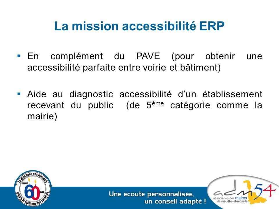 La mission accessibilité ERP  En complément du PAVE (pour obtenir une accessibilité parfaite entre voirie et bâtiment)  Aide au diagnostic accessibi
