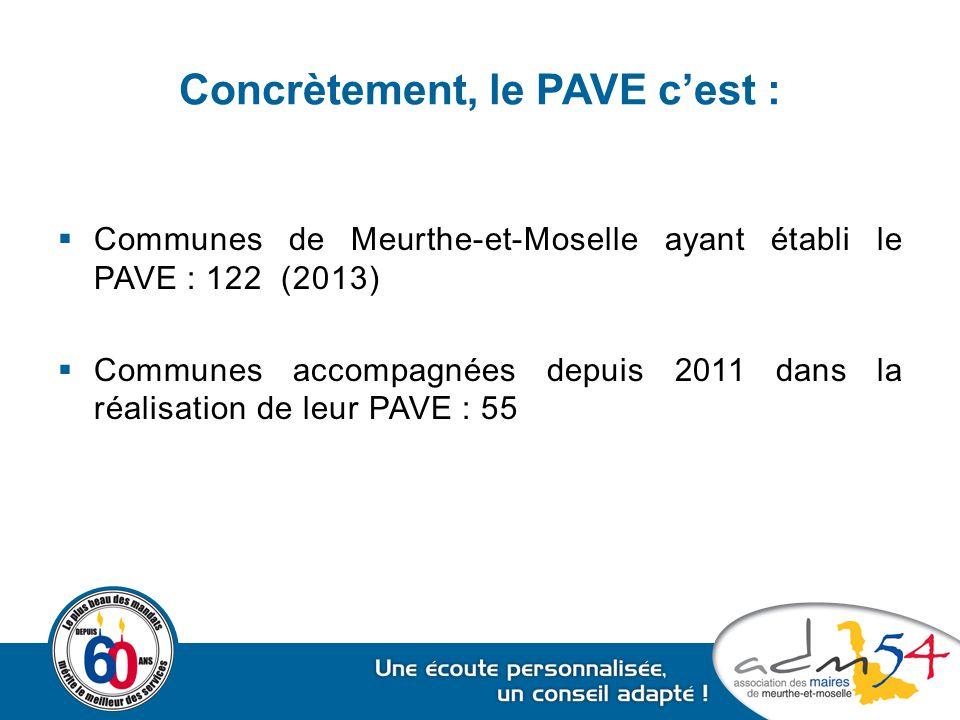 Concrètement, le PAVE c'est :  Communes de Meurthe-et-Moselle ayant établi le PAVE : 122 (2013)  Communes accompagnées depuis 2011 dans la réalisati