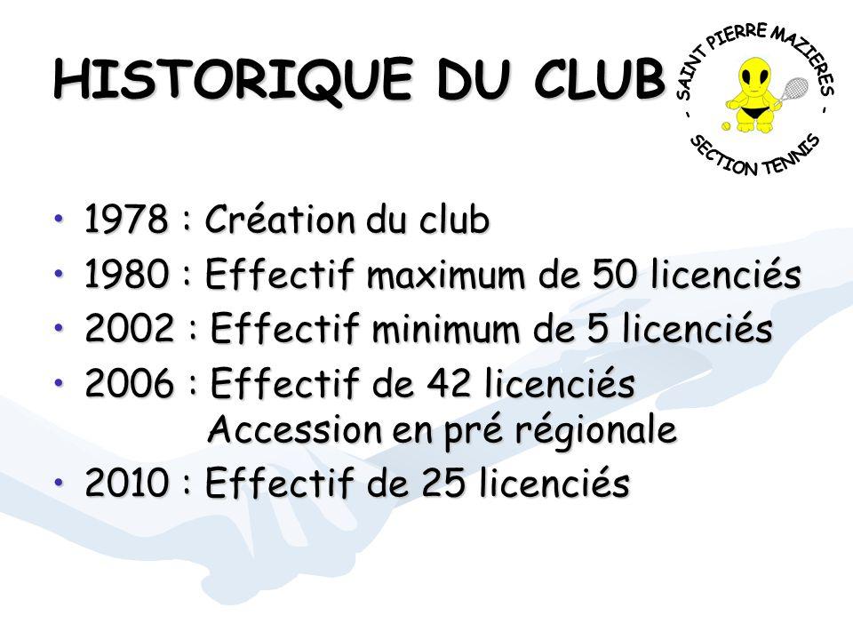 HISTORIQUE DU CLUB 1978 : Création du club1978 : Création du club 1980 : Effectif maximum de 50 licenciés1980 : Effectif maximum de 50 licenciés 2002 : Effectif minimum de 5 licenciés2002 : Effectif minimum de 5 licenciés 2006 : Effectif de 42 licenciés Accession en pré régionale2006 : Effectif de 42 licenciés Accession en pré régionale 2010 : Effectif de 25 licenciés2010 : Effectif de 25 licenciés