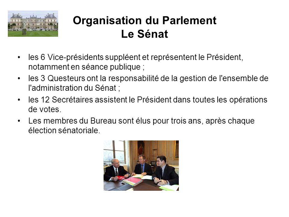 Organisation du Parlement Le Sénat LES GROUPES POLITIQUES Ils sont librement constitués par les sénateurs qu unissent les mêmes affinités politiques et, le plus souvent, l appartenance à un même parti dont ils forment, en quelque sorte, la fraction parlementaire.