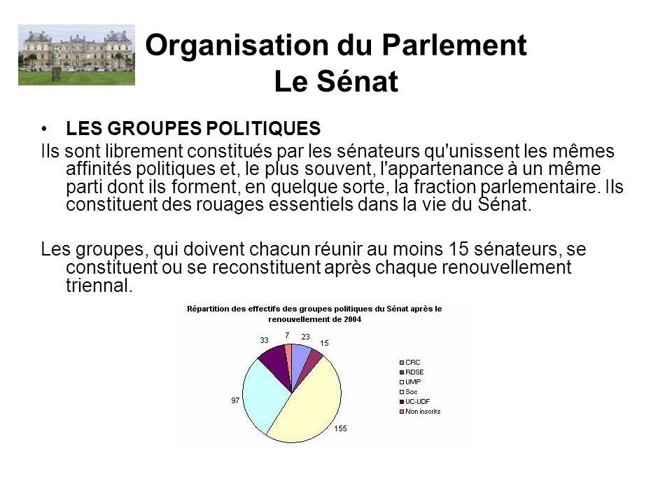 Fonctionnement du Parlement Les sessions ordinaires Période au cours de laquelle l Assemblée nationale et le Sénat se réunissent de plein droit, sans avoir à être convoqués par quelque autorité que ce soit.