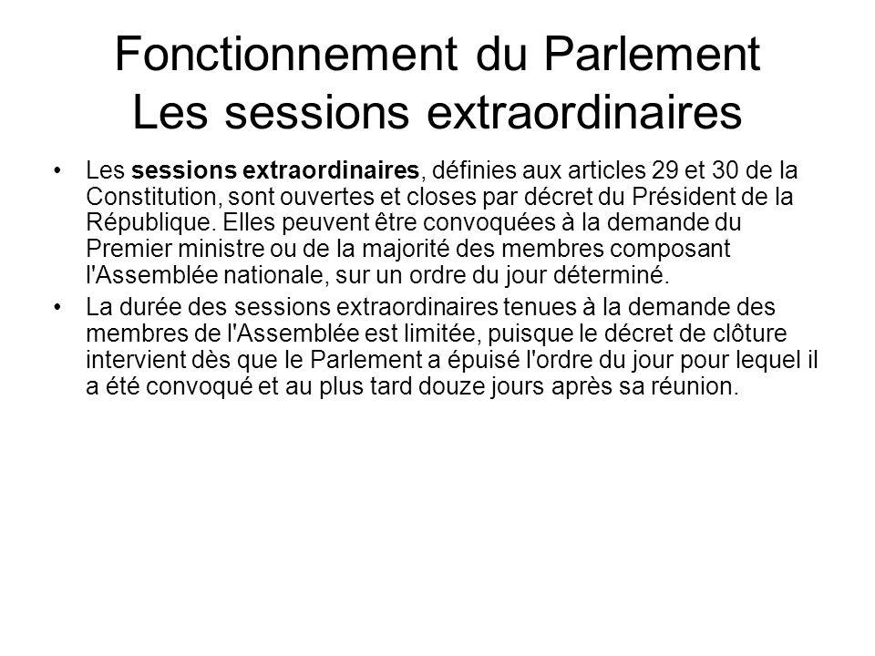Fonctionnement du Parlement La réunion de plein droit réunion de plein droit des deux assemblées, ou de la seule Assemblée nationale, en-dehors du cadre des sessions, dans des circonstances particulières qu elles définissent.
