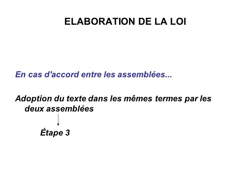 ELABORATION DE LA LOI A défaut d accord entre les deux assemblées...