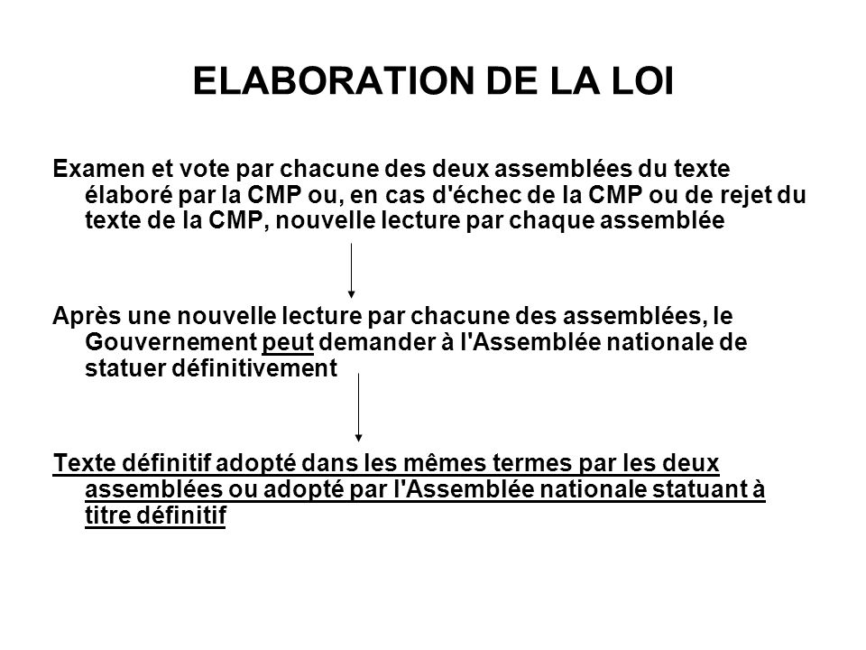 ELABORATION DE LA LOI 3.