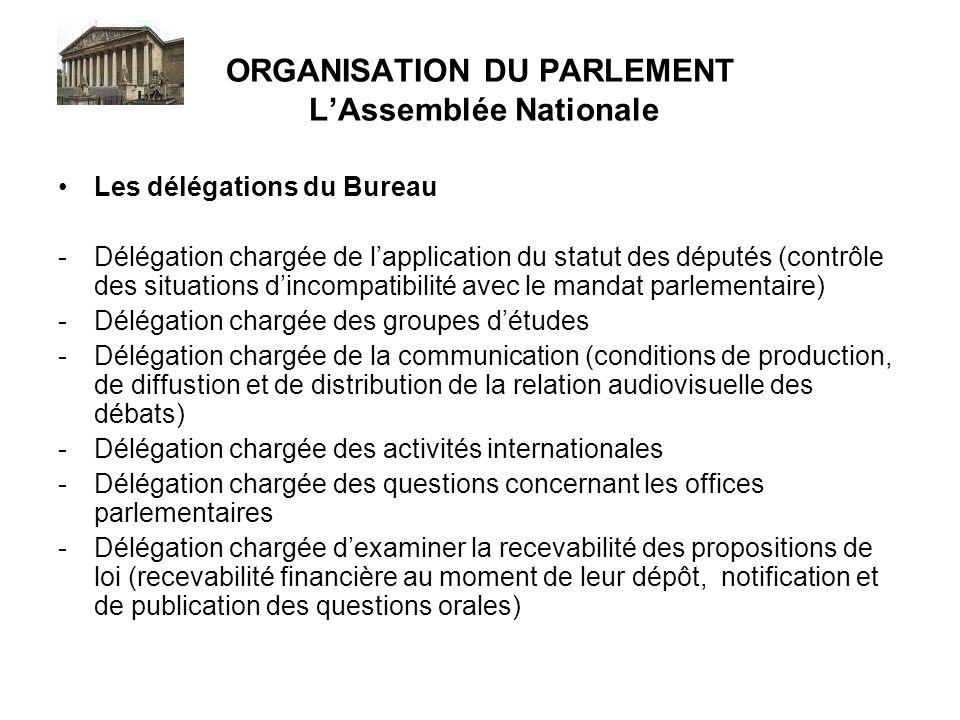 ORGANISATION DU PARLEMENT L'Assemblée Nationale Des groupes politiques Les groupes parlementaires constituent l expression organisée des partis et formations politiques au sein de l Assemblée.