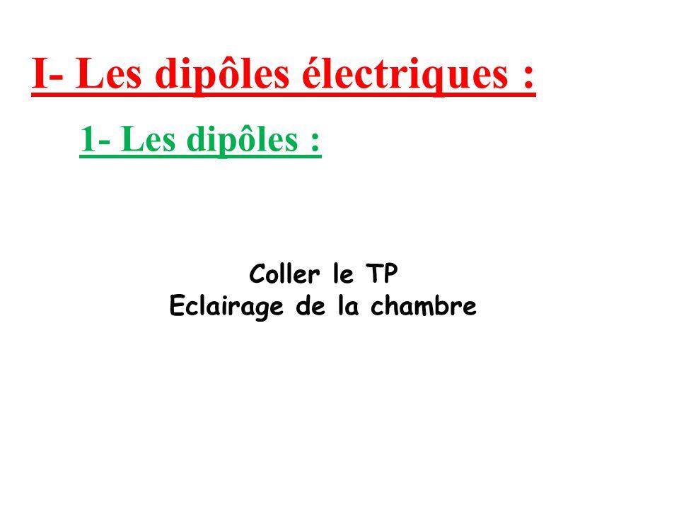 Description des éléments utilisés : - La pile possède deux bornes : une borne positive et une borne négative.
