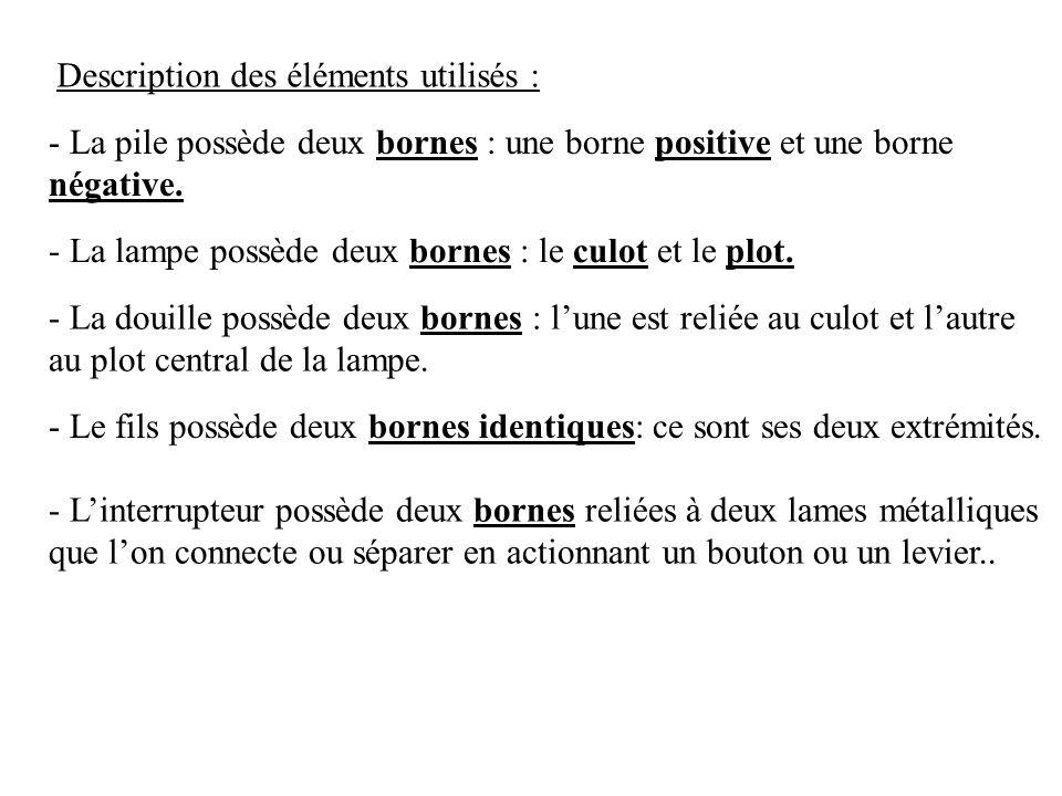 Description des éléments utilisés : - La pile possède deux bornes : une borne positive et une borne négative. - La lampe possède deux bornes : le culo