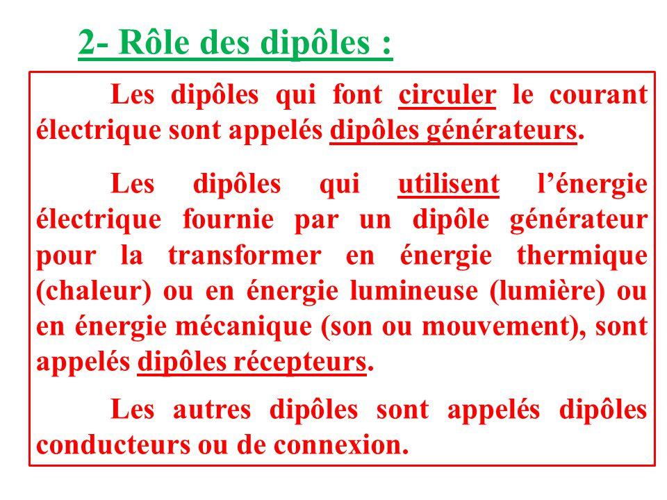 2- Rôle des dipôles : Les dipôles qui font circuler le courant électrique sont appelés dipôles générateurs. Les dipôles qui utilisent l'énergie électr