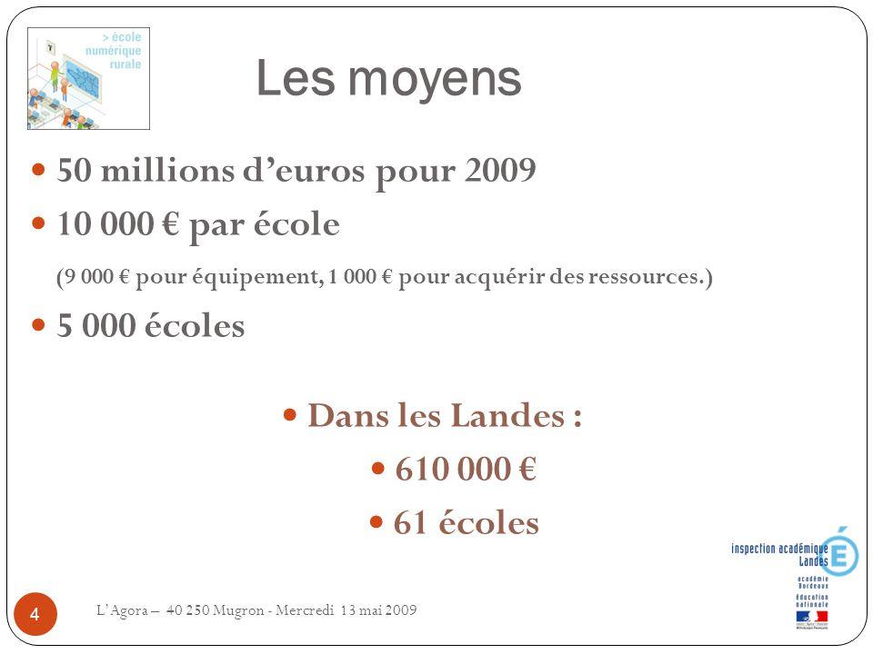 Les moyens L'Agora – 40 250 Mugron - Mercredi 13 mai 2009 4 50 millions d'euros pour 2009 10 000 € par école (9 000 € pour équipement, 1 000 € pour acquérir des ressources.) 5 000 écoles Dans les Landes : 610 000 € 61 écoles