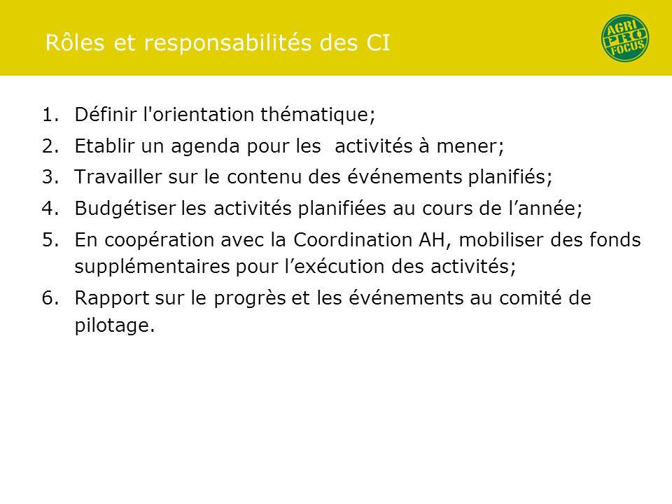 Rôles et responsabilités des CI 1.Définir l'orientation thématique; 2.Etablir un agenda pour les activités à mener; 3.Travailler sur le contenu des év